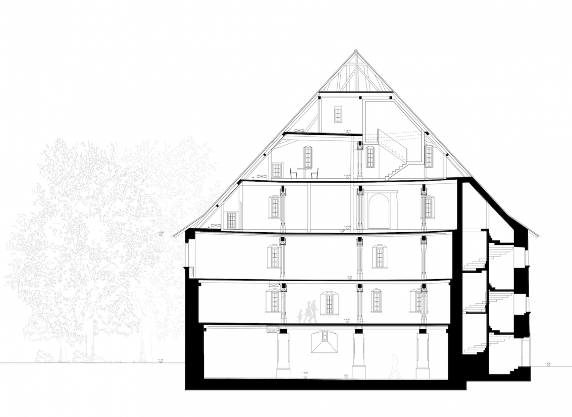 Umbau Altes Zeughaus Solothurn